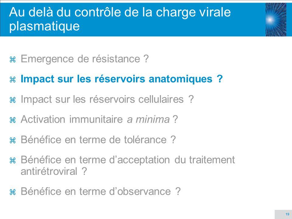 19 Au delà du contrôle de la charge virale plasmatique z Emergence de résistance ? z Impact sur les réservoirs anatomiques ? z Impact sur les réservoi