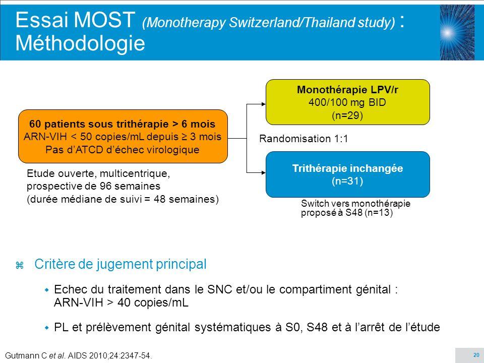 20 Essai MOST (Monotherapy Switzerland/Thailand study) : Méthodologie z Critère de jugement principal Echec du traitement dans le SNC et/ou le compart