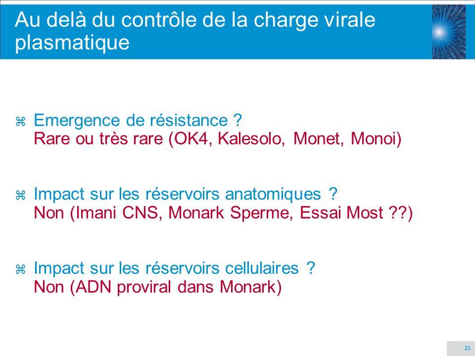 23 Au delà du contrôle de la charge virale plasmatique z Emergence de résistance ? Rare ou très rare (OK4, Kalesolo, Monet, Monoi) z Impact sur les ré