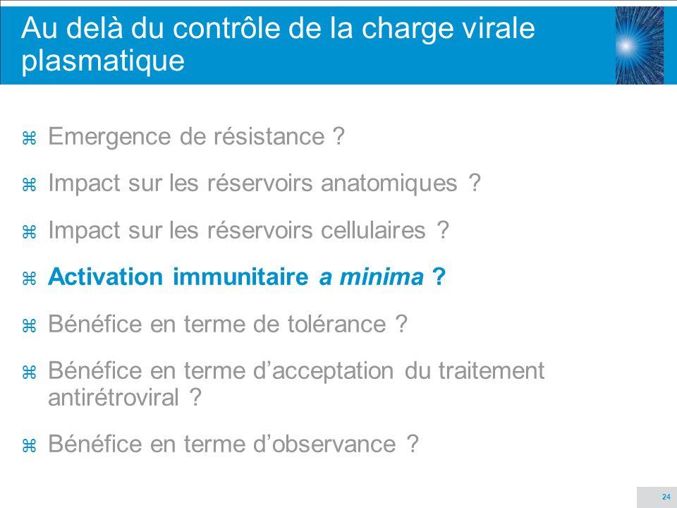 24 Au delà du contrôle de la charge virale plasmatique z Emergence de résistance ? z Impact sur les réservoirs anatomiques ? z Impact sur les réservoi