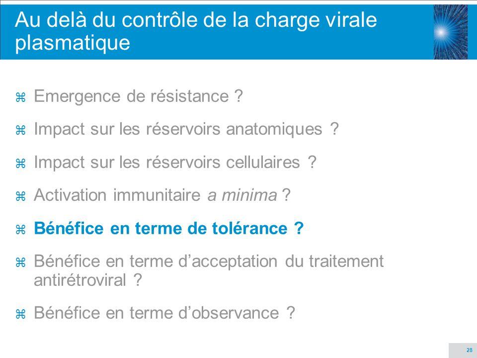 28 Au delà du contrôle de la charge virale plasmatique z Emergence de résistance ? z Impact sur les réservoirs anatomiques ? z Impact sur les réservoi