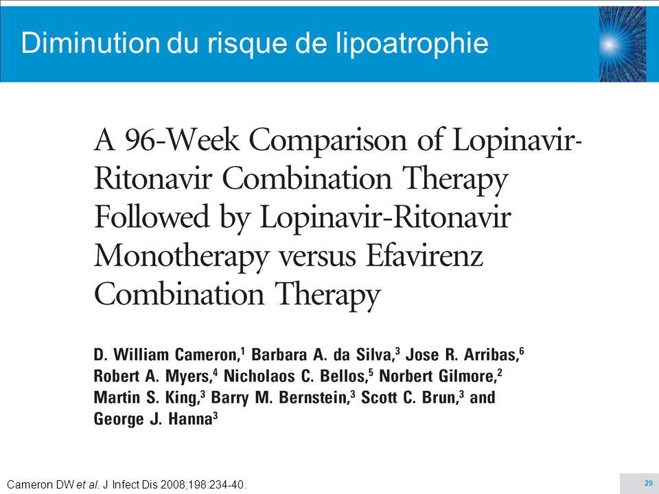 29 Cameron DW et al. J Infect Dis 2008;198:234-40. Diminution du risque de lipoatrophie