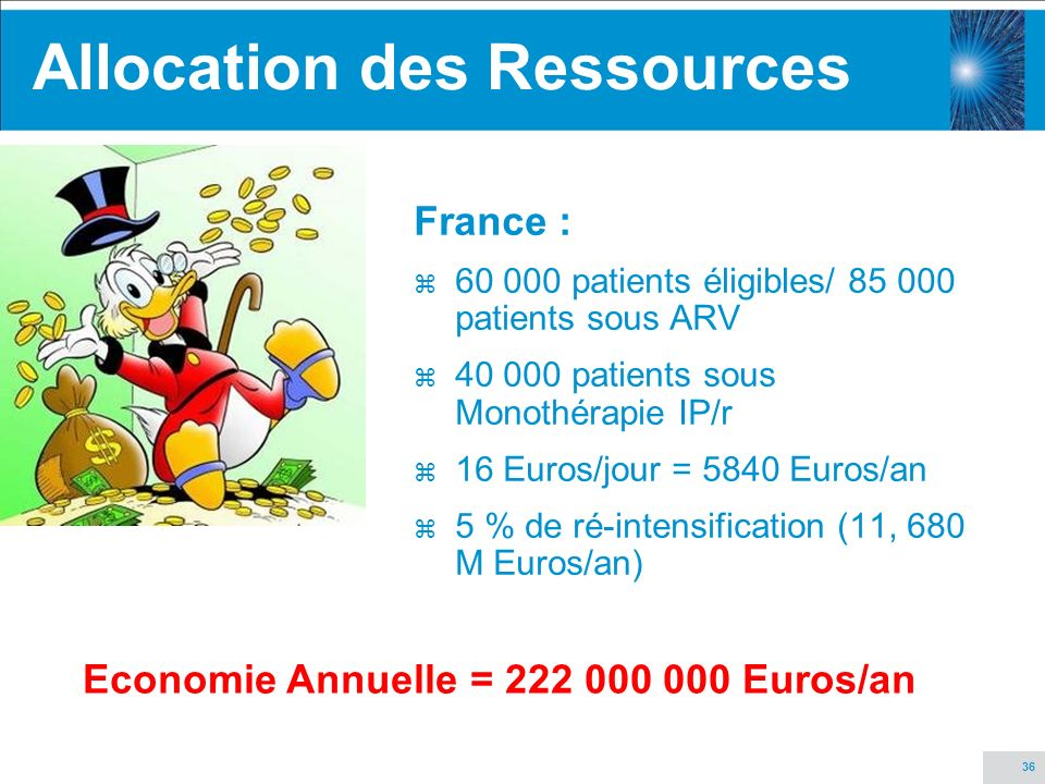 Allocation des Ressources 36 Economie Annuelle = 222 000 000 Euros/an France : z 60 000 patients éligibles/ 85 000 patients sous ARV z 40 000 patients sous Monothérapie IP/r z 16 Euros/jour = 5840 Euros/an z 5 % de ré-intensification (11, 680 M Euros/an)