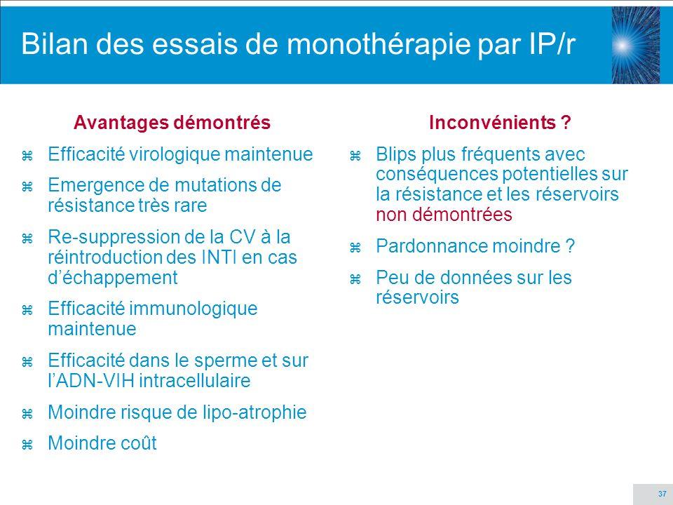 37 Bilan des essais de monothérapie par IP/r Avantages démontrés z Efficacité virologique maintenue z Emergence de mutations de résistance très rare z
