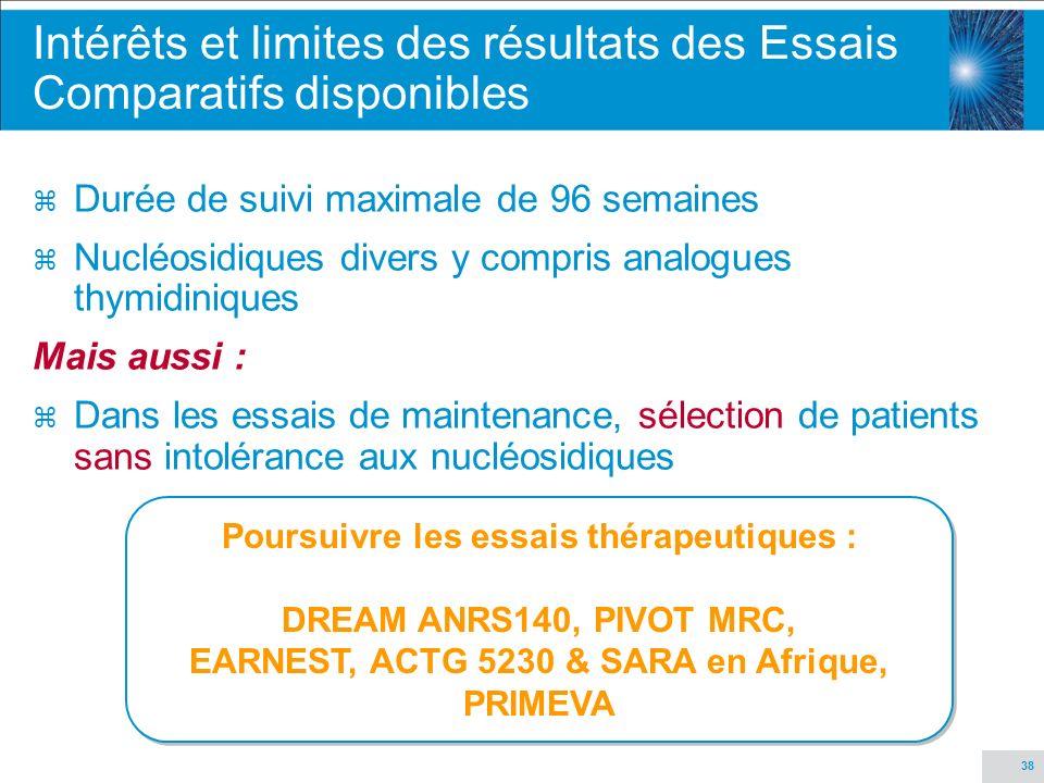 38 Poursuivre les essais thérapeutiques : DREAM ANRS140, PIVOT MRC, EARNEST, ACTG 5230 & SARA en Afrique, PRIMEVA Poursuivre les essais thérapeutiques