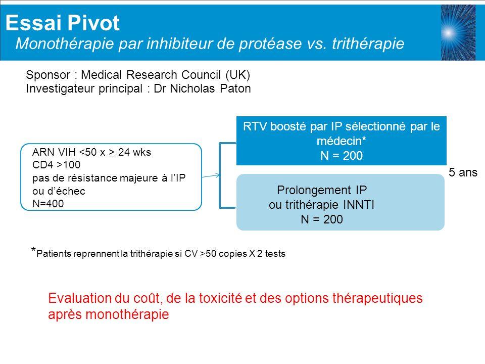 Essai Pivot Monothérapie par inhibiteur de protéase vs. trithérapie RTV boosté par IP sélectionné par le médecin* N = 200 Prolongement IP ou trithérap