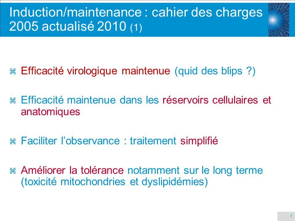 7 Induction/maintenance : cahier des charges 2005 actualisé 2010 (1) z Efficacité virologique maintenue (quid des blips ?) z Efficacité maintenue dans