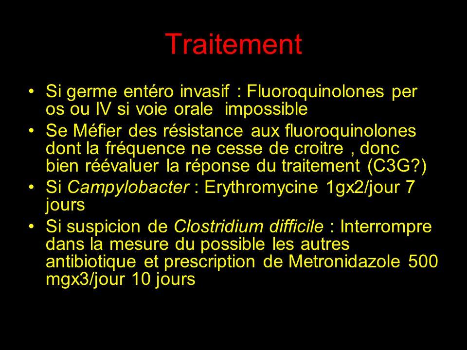 Traitement Si germe entéro invasif : Fluoroquinolones per os ou IV si voie orale impossible Se Méfier des résistance aux fluoroquinolones dont la fréq