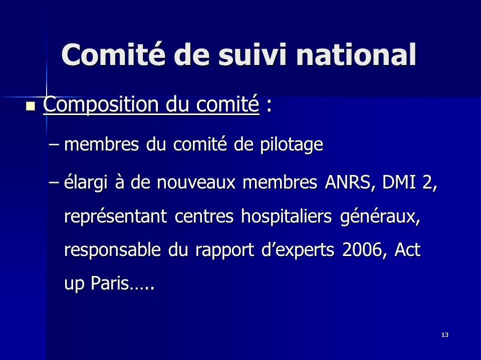 13 Comité de suivi national Composition du comité : Composition du comité : –membres du comité de pilotage –élargi à de nouveaux membres ANRS, DMI 2, représentant centres hospitaliers généraux, responsable du rapport dexperts 2006, Act up Paris…..