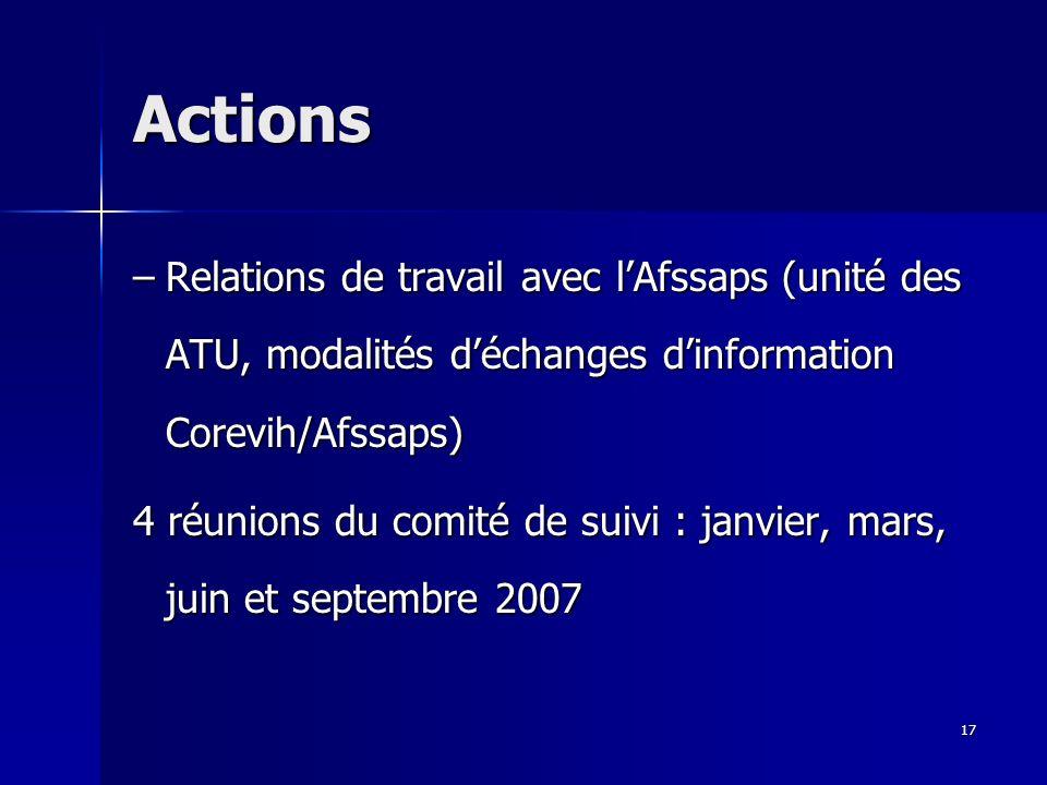 17 Actions –Relations de travail avec lAfssaps (unité des ATU, modalités déchanges dinformation Corevih/Afssaps) 4 réunions du comité de suivi : janvier, mars, juin et septembre 2007