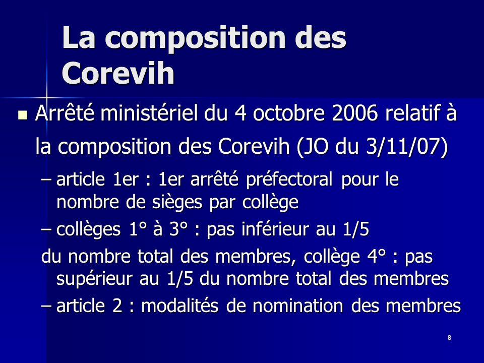 8 La composition des Corevih Arrêté ministériel du 4 octobre 2006 relatif à la composition des Corevih (JO du 3/11/07) Arrêté ministériel du 4 octobre 2006 relatif à la composition des Corevih (JO du 3/11/07) –article 1er : 1er arrêté préfectoral pour le nombre de sièges par collège –collèges 1° à 3° : pas inférieur au 1/5 du nombre total des membres, collège 4° : pas supérieur au 1/5 du nombre total des membres –article 2 : modalités de nomination des membres