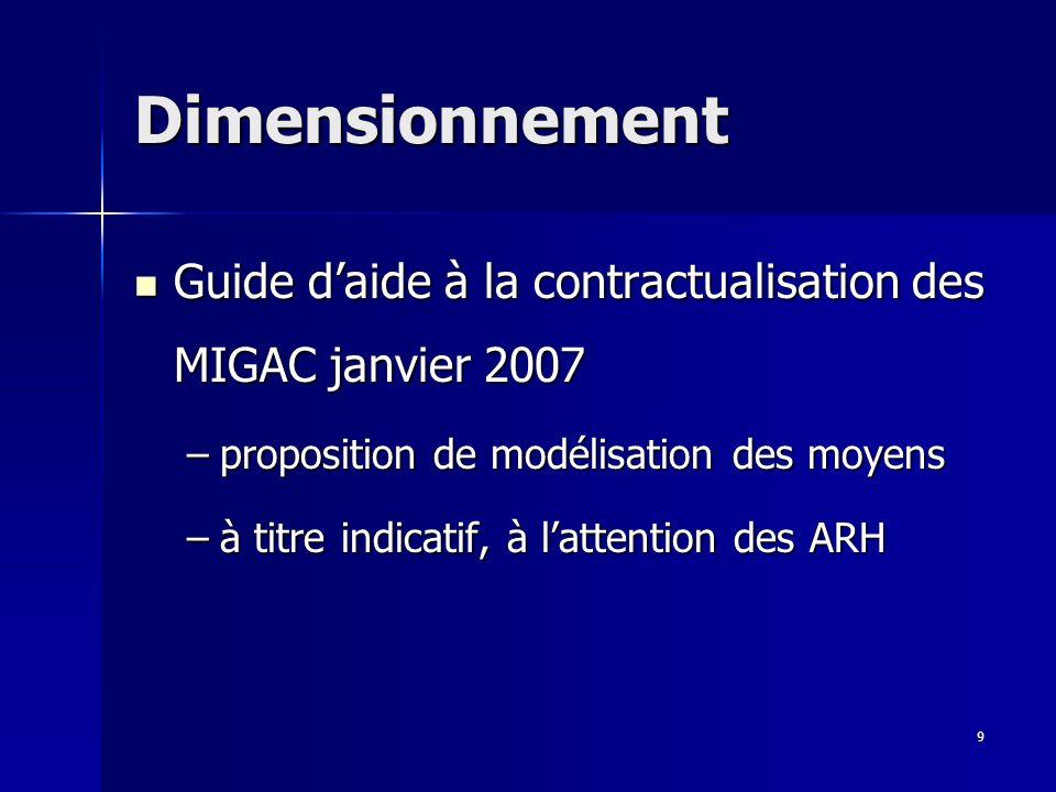 9 Dimensionnement Guide daide à la contractualisation des MIGAC janvier 2007 Guide daide à la contractualisation des MIGAC janvier 2007 –proposition de modélisation des moyens –à titre indicatif, à lattention des ARH