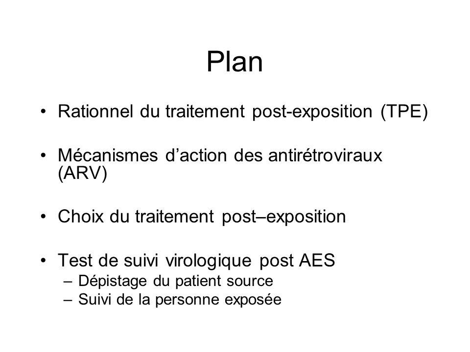 Plan Rationnel du traitement post-exposition (TPE) Mécanismes daction des antirétroviraux (ARV) Choix du traitement post–exposition Test de suivi viro