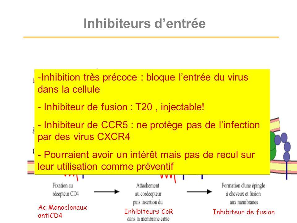 Inhibiteurs dentrée Ac Monoclonaux antiCD4 Inhibiteurs CoR Inhibiteur de fusion -Inhibition très précoce : bloque lentrée du virus dans la cellule - I