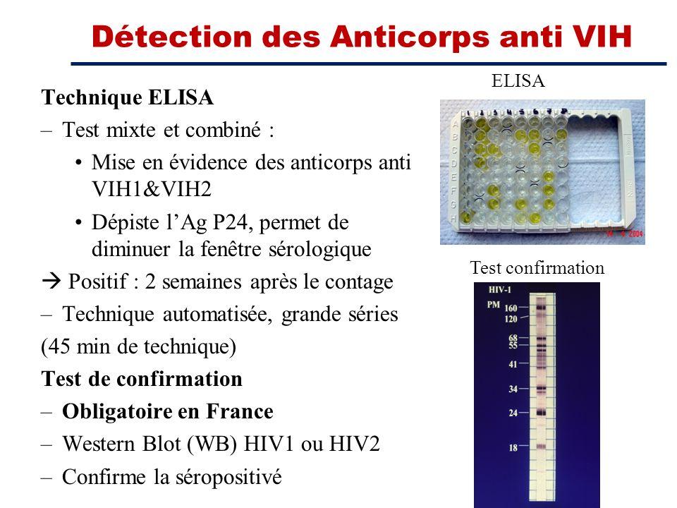 Détection des Anticorps anti VIH Technique ELISA –Test mixte et combiné : Mise en évidence des anticorps anti VIH1&VIH2 Dépiste lAg P24, permet de dim