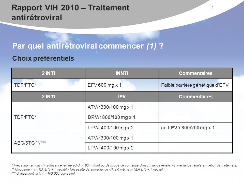 Rapport VIH 2010 – Traitement antirétroviral Par quel antirétroviral commencer (1) ? Choix préférentiels 7 2 INTIINNTICommentaires TDF/FTC*EFV 600 mg