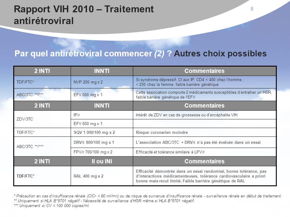 Rapport VIH 2010 – Traitement antirétroviral Par quel antirétroviral commencer (2) ? Autres choix possibles 8 2 INTIINNTICommentaires TDF/FTC*NVP 200