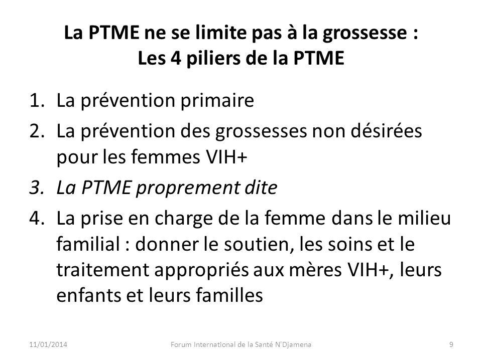 La PTME ne se limite pas à la grossesse : Les 4 piliers de la PTME 1.La prévention primaire 2.La prévention des grossesses non désirées pour les femme