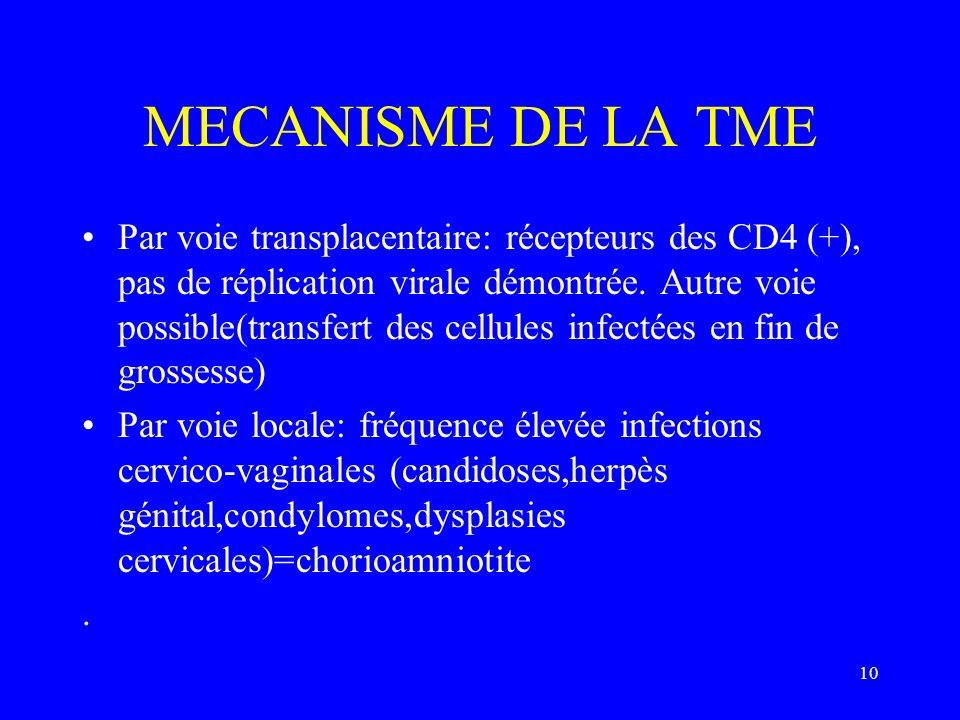 10 MECANISME DE LA TME Par voie transplacentaire: récepteurs des CD4 (+), pas de réplication virale démontrée. Autre voie possible(transfert des cellu