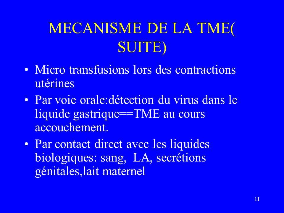 11 MECANISME DE LA TME( SUITE) Micro transfusions lors des contractions utérines Par voie orale:détection du virus dans le liquide gastrique==TME au c