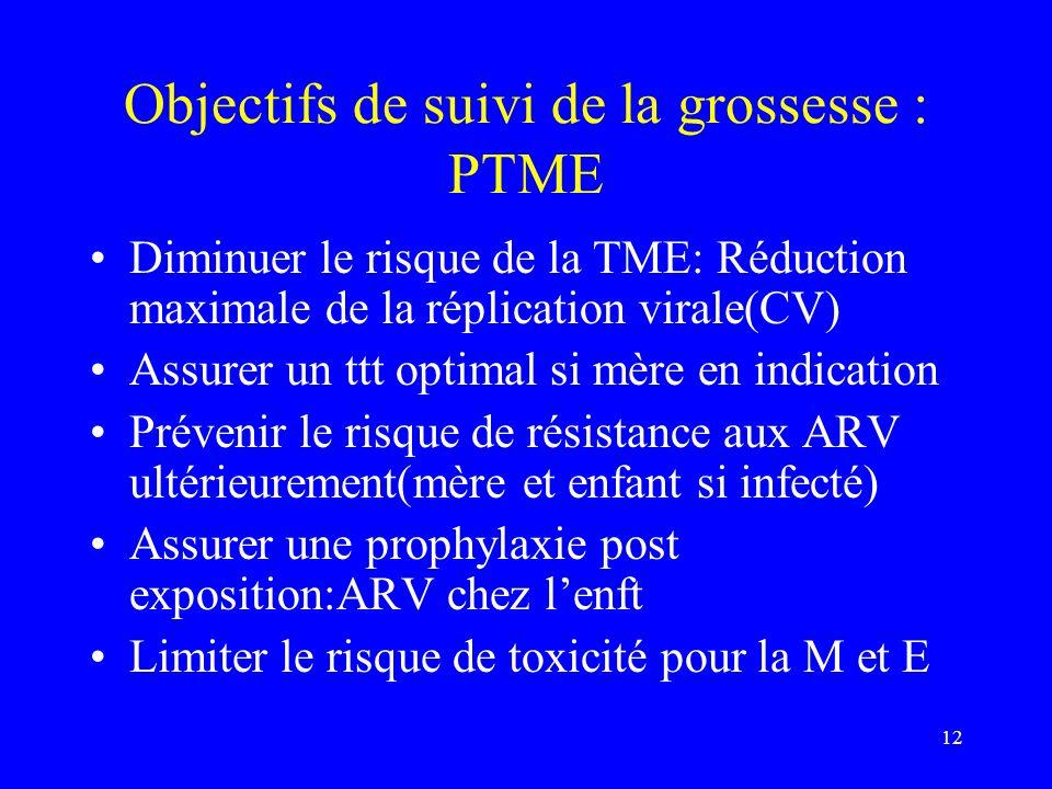 12 Objectifs de suivi de la grossesse : PTME Diminuer le risque de la TME: Réduction maximale de la réplication virale(CV) Assurer un ttt optimal si m
