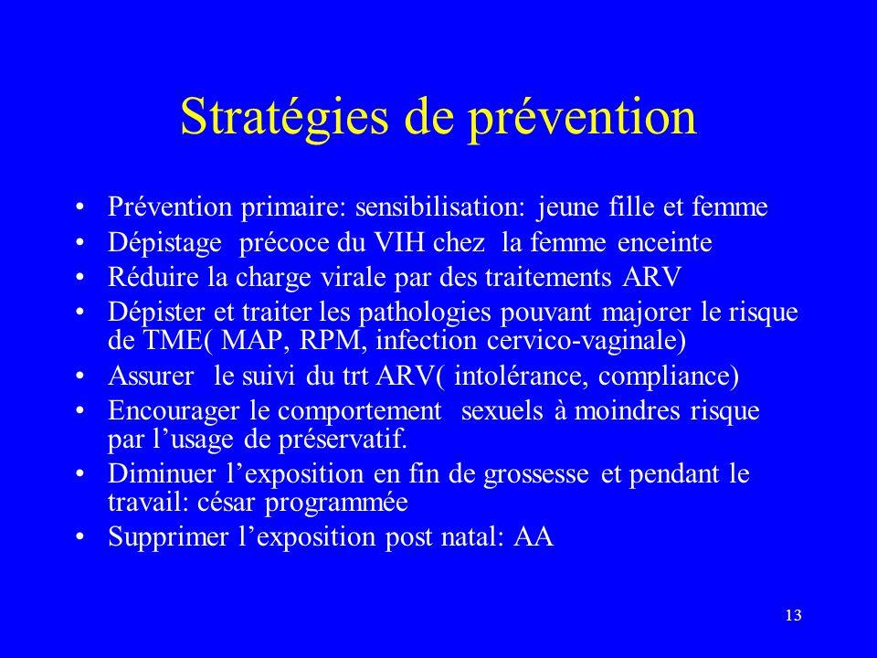 13 Stratégies de prévention Prévention primaire: sensibilisation: jeune fille et femme Dépistage précoce du VIH chez la femme enceinte Réduire la char