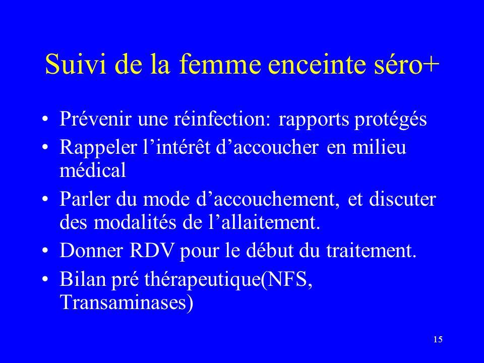 15 Suivi de la femme enceinte séro+ Prévenir une réinfection: rapports protégés Rappeler lintérêt daccoucher en milieu médical Parler du mode daccouch