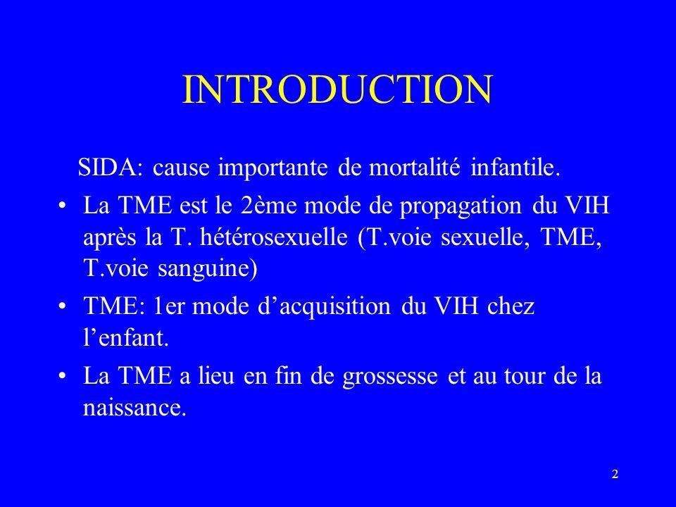2 INTRODUCTION SIDA: cause importante de mortalité infantile. La TME est le 2ème mode de propagation du VIH après la T. hétérosexuelle (T.voie sexuell