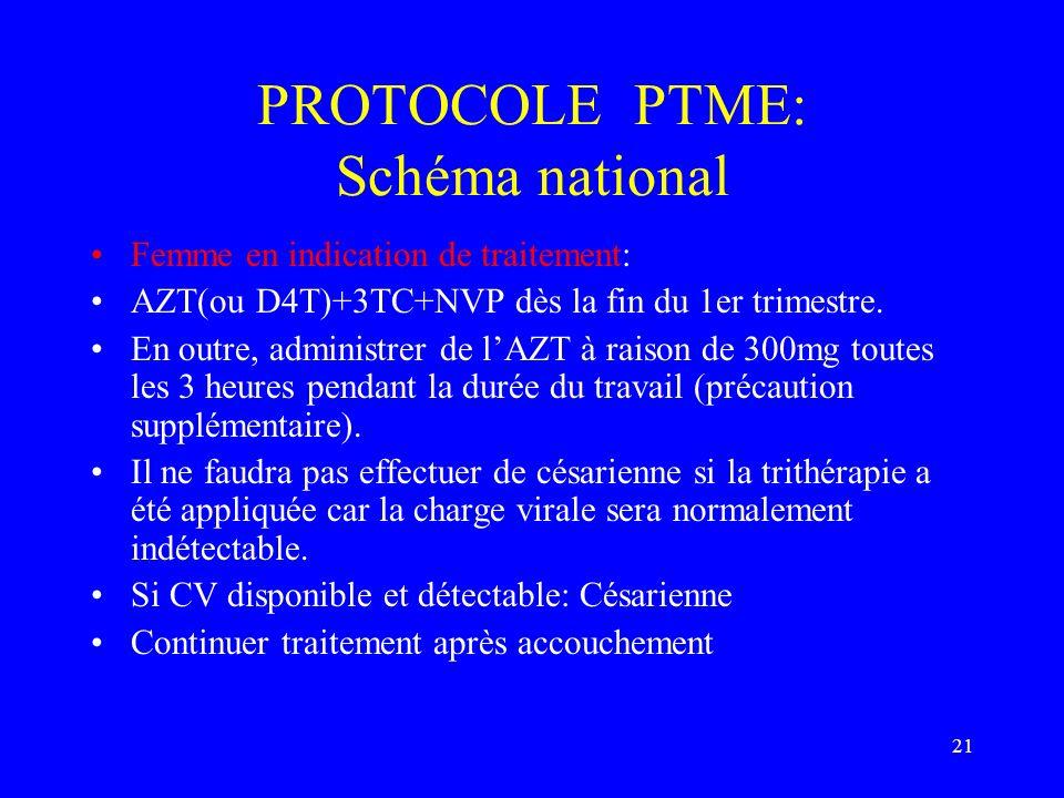 21 PROTOCOLE PTME: Schéma national Femme en indication de traitement: AZT(ou D4T)+3TC+NVP dès la fin du 1er trimestre. En outre, administrer de lAZT à