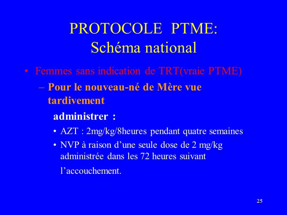 25 PROTOCOLE PTME: Schéma national Femmes sans indication de TRT(vraie PTME) –Pour le nouveau-né de Mère vue tardivement administrer : AZT : 2mg/kg/8h