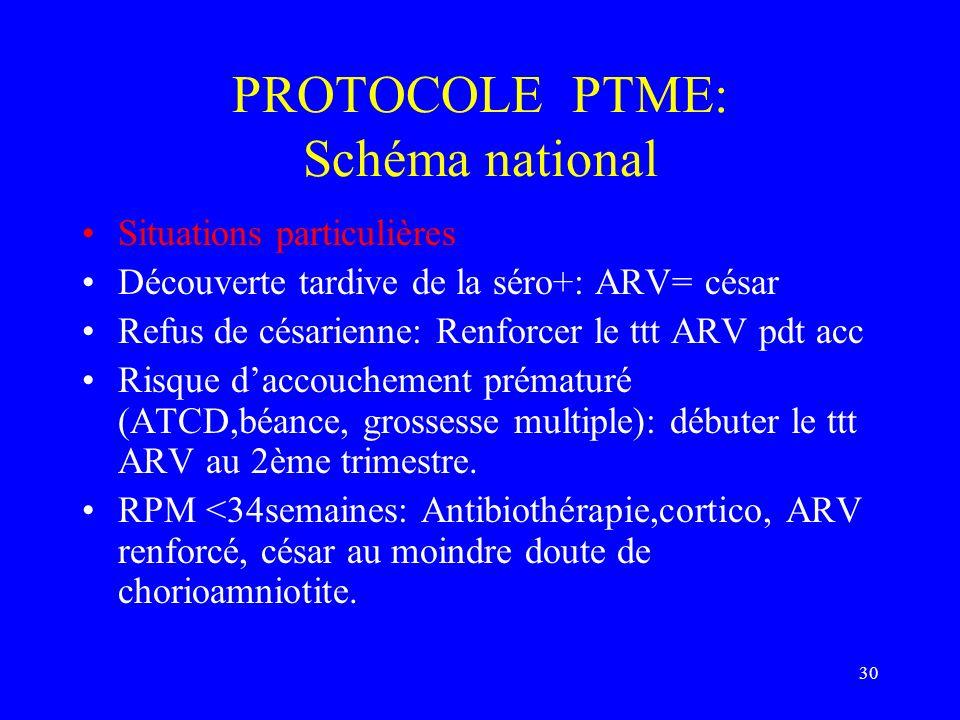 30 PROTOCOLE PTME: Schéma national Situations particulières Découverte tardive de la séro+: ARV= césar Refus de césarienne: Renforcer le ttt ARV pdt a