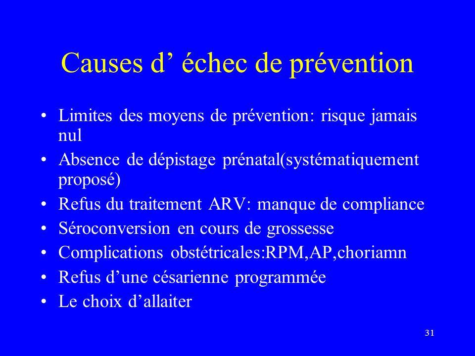 31 Causes d échec de prévention Limites des moyens de prévention: risque jamais nul Absence de dépistage prénatal(systématiquement proposé) Refus du t