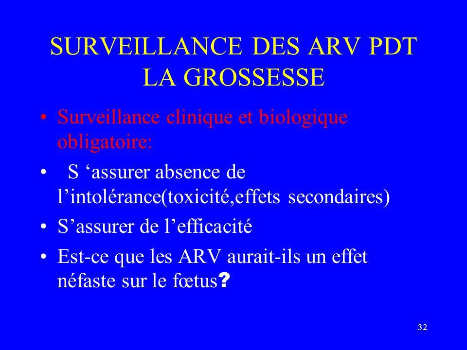 32 SURVEILLANCE DES ARV PDT LA GROSSESSE Surveillance clinique et biologique obligatoire: S assurer absence de lintolérance(toxicité,effets secondaire