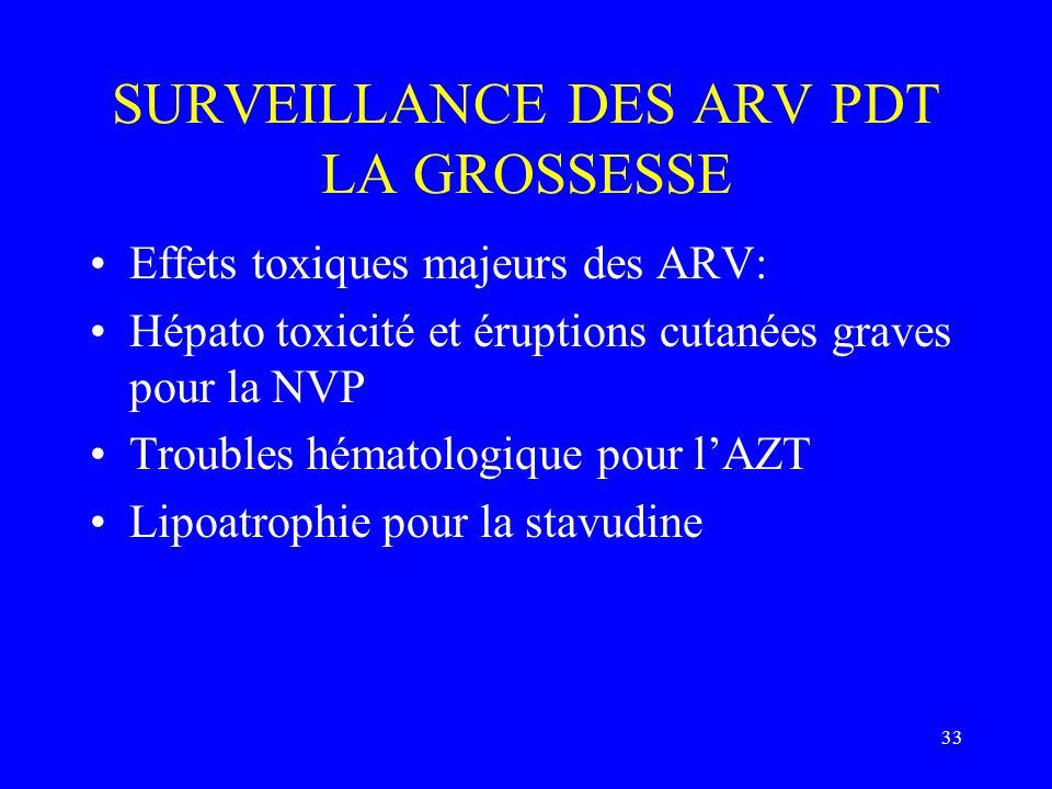 33 SURVEILLANCE DES ARV PDT LA GROSSESSE Effets toxiques majeurs des ARV: Hépato toxicité et éruptions cutanées graves pour la NVP Troubles hématologi