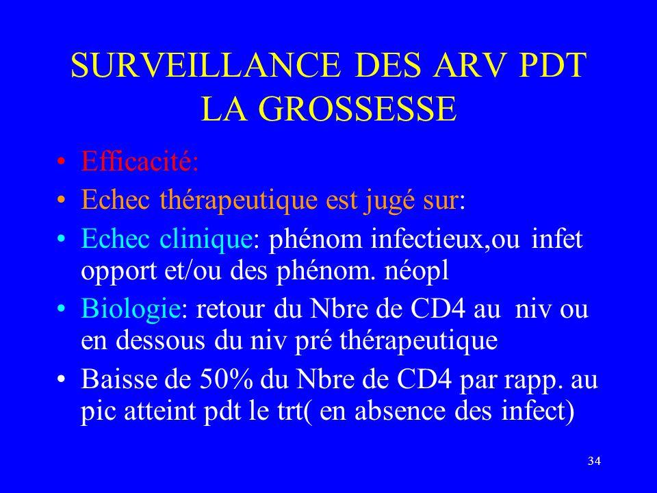 34 SURVEILLANCE DES ARV PDT LA GROSSESSE Efficacité: Echec thérapeutique est jugé sur: Echec clinique: phénom infectieux,ou infet opport et/ou des phé