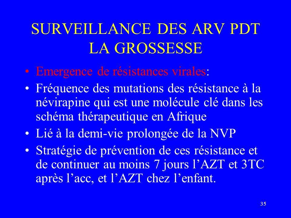 35 SURVEILLANCE DES ARV PDT LA GROSSESSE Emergence de résistances virales: Fréquence des mutations des résistance à la névirapine qui est une molécule