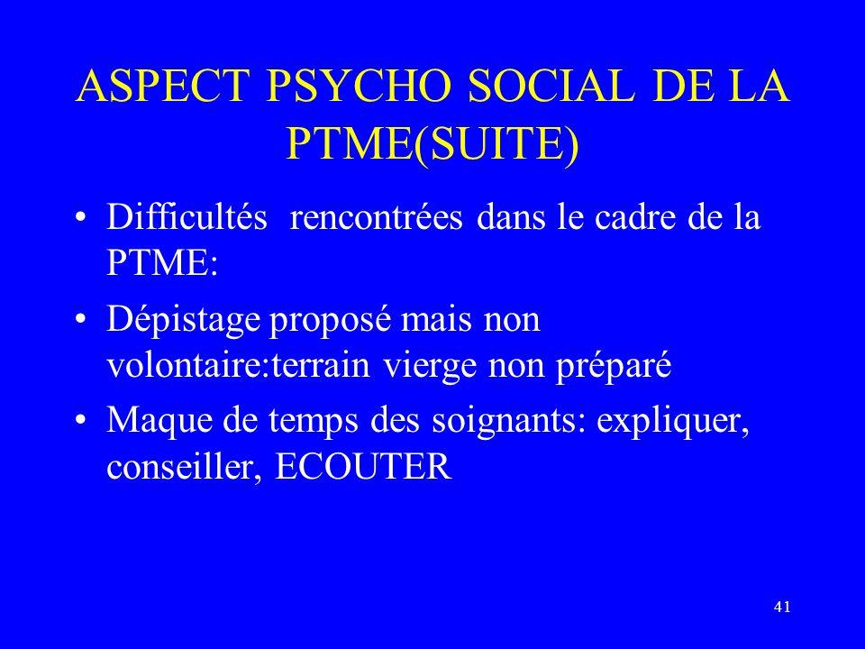 41 ASPECT PSYCHO SOCIAL DE LA PTME(SUITE) Difficultés rencontrées dans le cadre de la PTME: Dépistage proposé mais non volontaire:terrain vierge non p