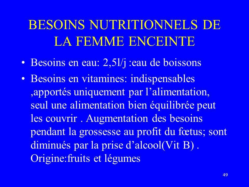 49 BESOINS NUTRITIONNELS DE LA FEMME ENCEINTE Besoins en eau: 2,5l/j :eau de boissons Besoins en vitamines: indispensables,apportés uniquement par lal