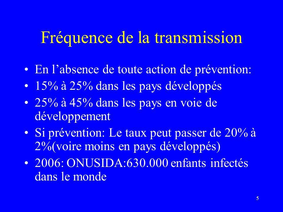5 Fréquence de la transmission En labsence de toute action de prévention: 15% à 25% dans les pays développés 25% à 45% dans les pays en voie de dévelo