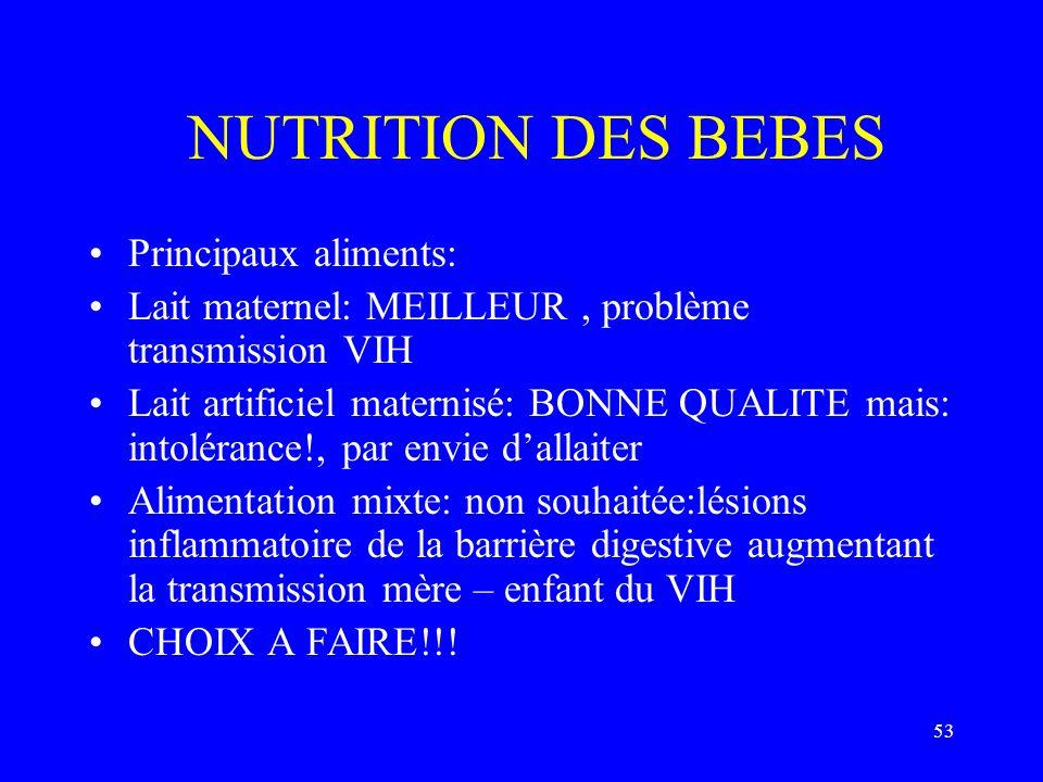 53 NUTRITION DES BEBES Principaux aliments: Lait maternel: MEILLEUR, problème transmission VIH Lait artificiel maternisé: BONNE QUALITE mais: intoléra