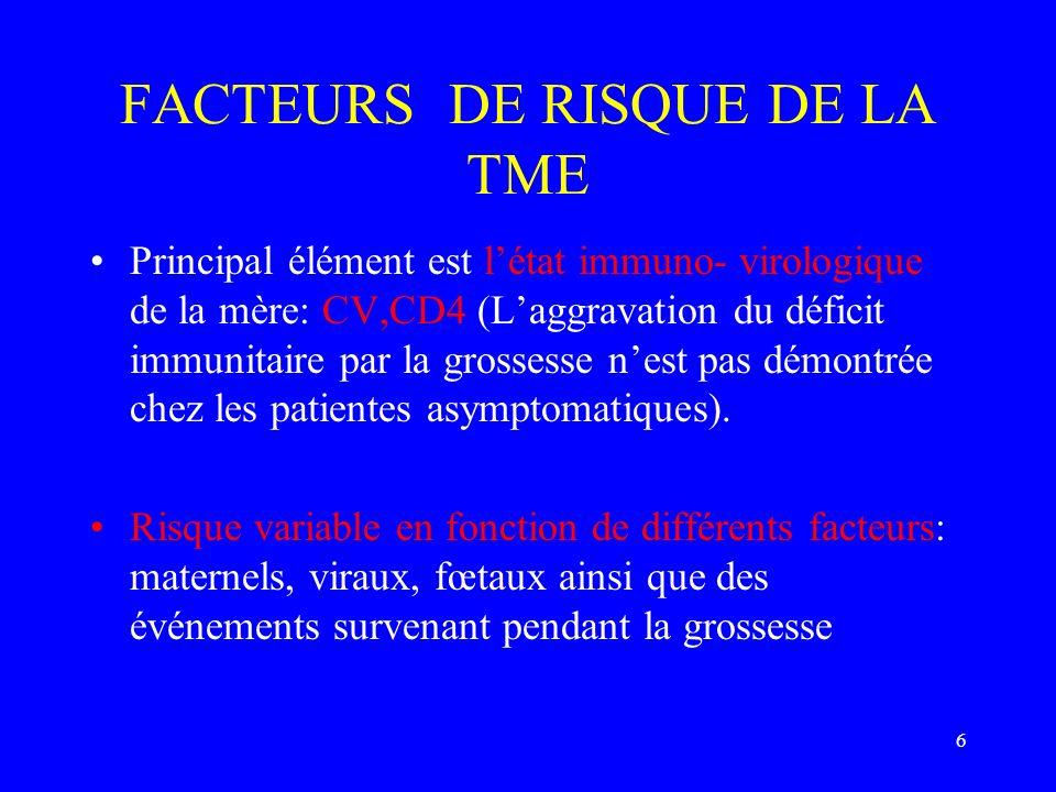 6 FACTEURS DE RISQUE DE LA TME Principal élément est létat immuno- virologique de la mère: CV,CD4 (Laggravation du déficit immunitaire par la grossess