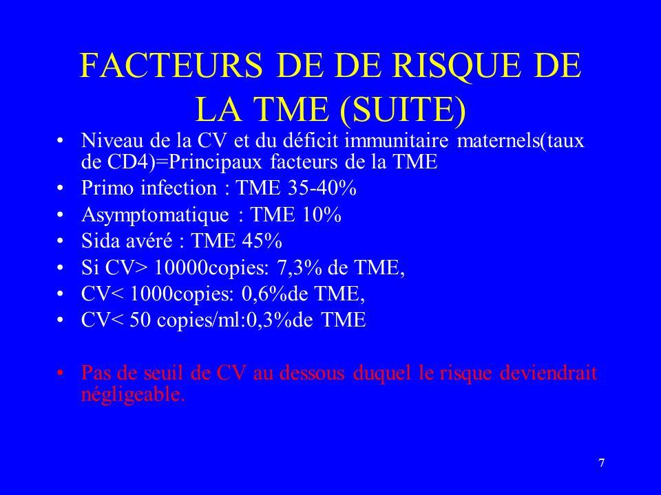 7 FACTEURS DE DE RISQUE DE LA TME (SUITE) Niveau de la CV et du déficit immunitaire maternels(taux de CD4)=Principaux facteurs de la TME Primo infecti