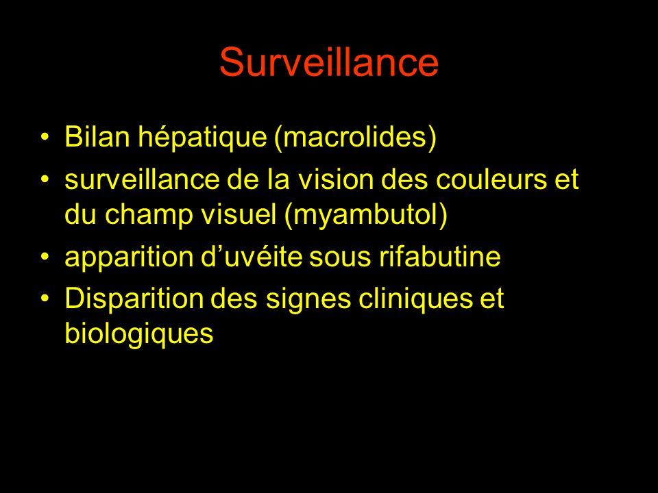 Surveillance Bilan hépatique (macrolides) surveillance de la vision des couleurs et du champ visuel (myambutol) apparition duvéite sous rifabutine Dis