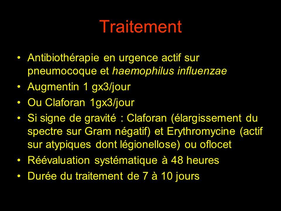 Traitement Antibiothérapie en urgence actif sur pneumocoque et haemophilus influenzae Augmentin 1 gx3/jour Ou Claforan 1gx3/jour Si signe de gravité :
