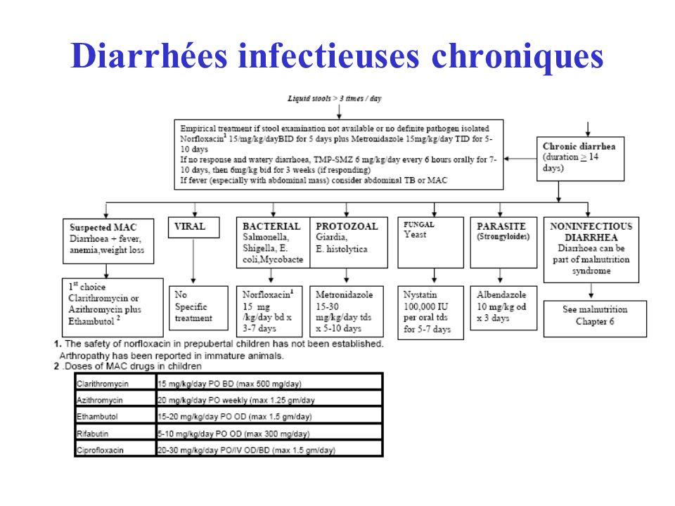 Diarrhées infectieuses chroniques