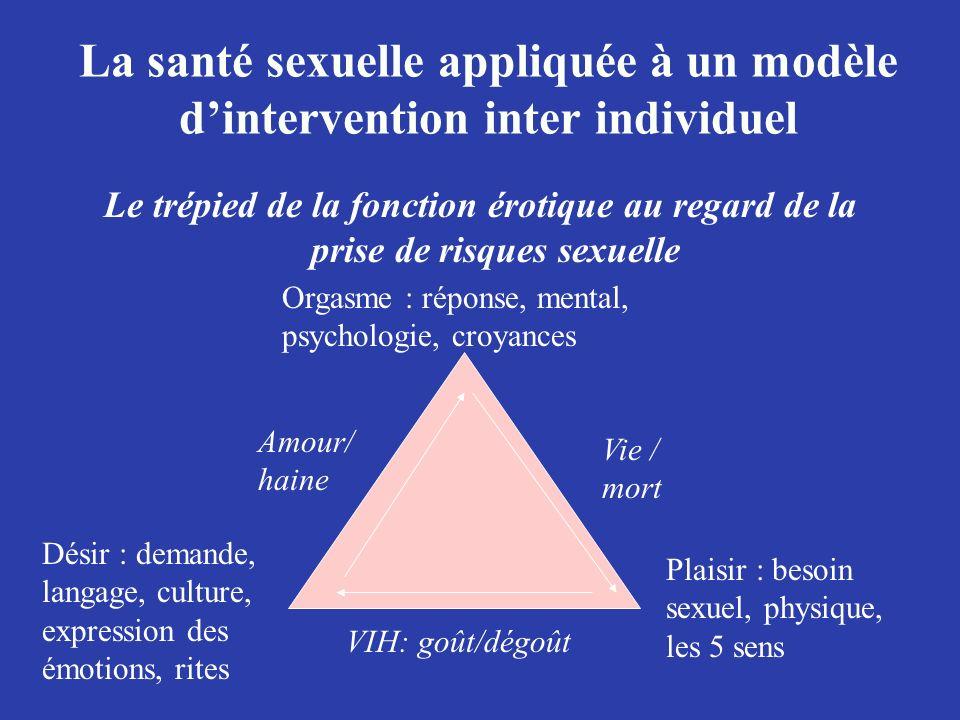 La santé sexuelle appliquée à un modèle dintervention inter individuel Le trépied de la fonction érotique au regard de la prise de risques sexuelle Or