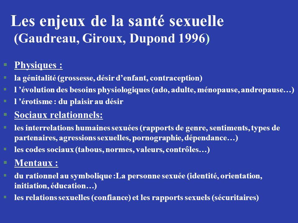Les enjeux de la santé sexuelle (Gaudreau, Giroux, Dupond 1996) §Physiques : §la génitalité (grossesse, désir denfant, contraception) §l évolution des
