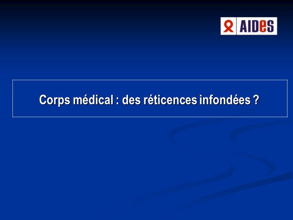Corps médical : des réticences infondées ?