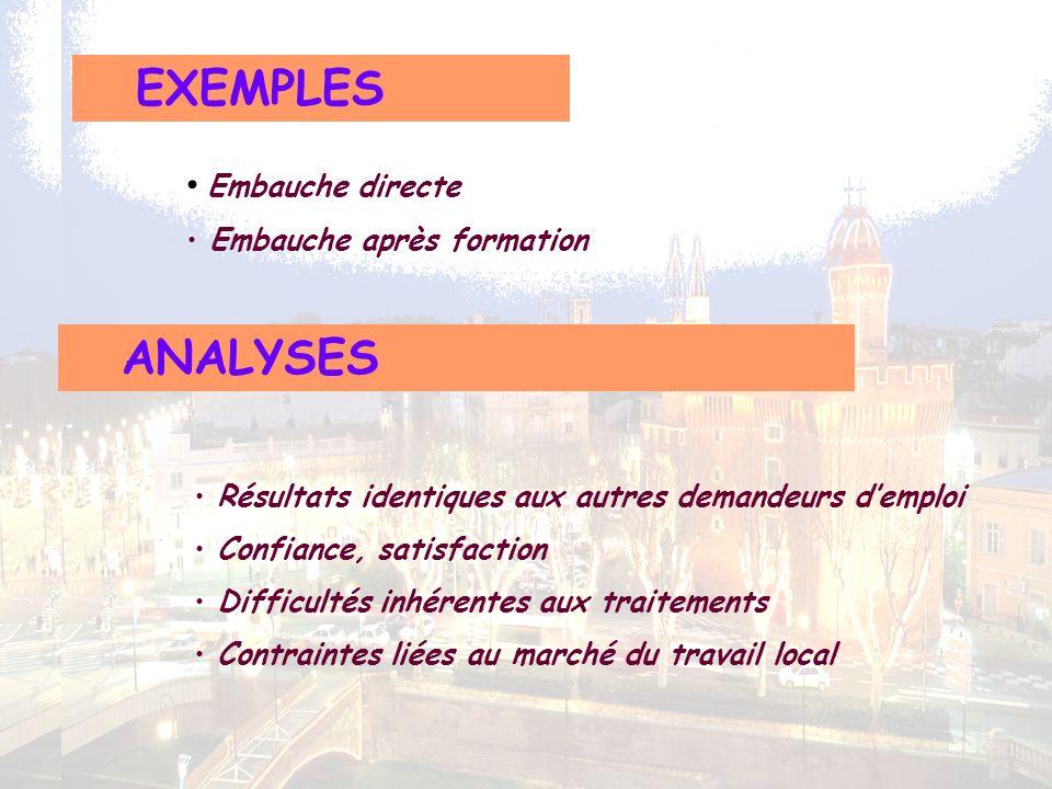EXEMPLES Embauche directe Embauche après formation ANALYSES Résultats identiques aux autres demandeurs demploi Confiance, satisfaction Difficultés inh