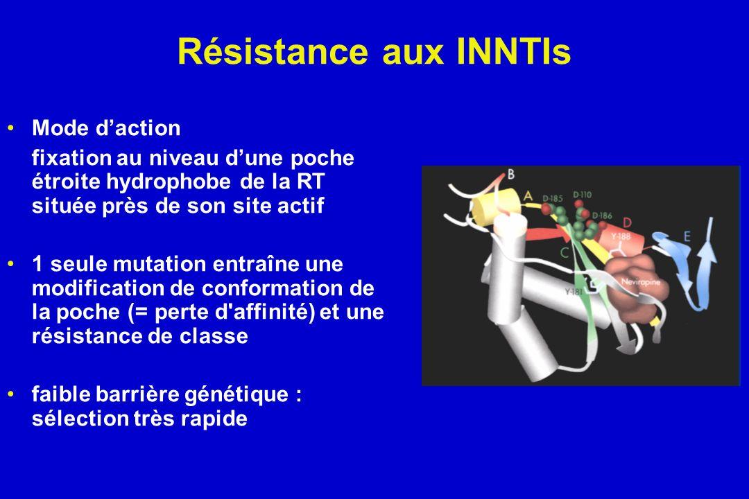 Résistance aux INNTIs Mode daction fixation au niveau dune poche étroite hydrophobe de la RT située près de son site actif 1 seule mutation entraîne u